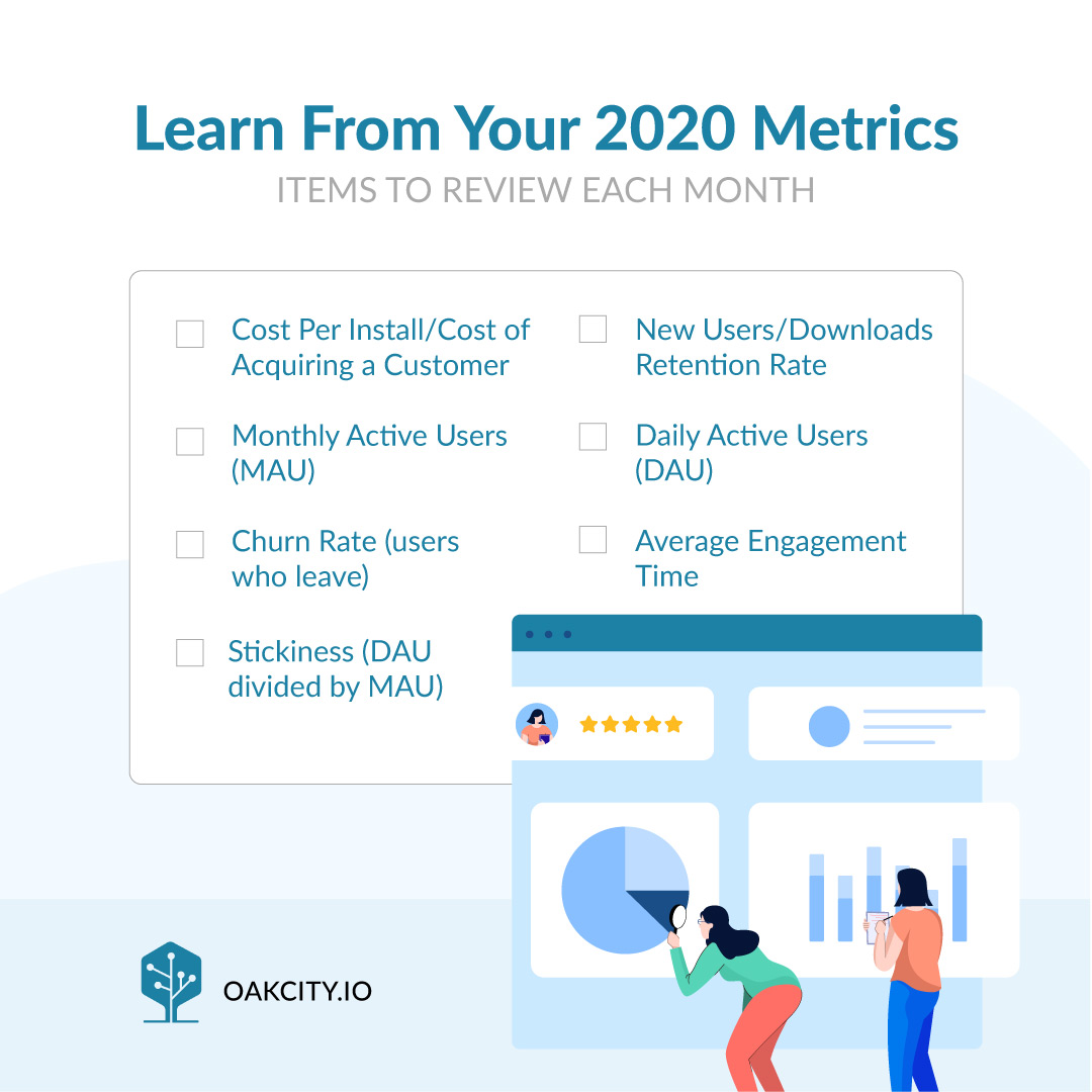 Learn From Your 2020 Metrics